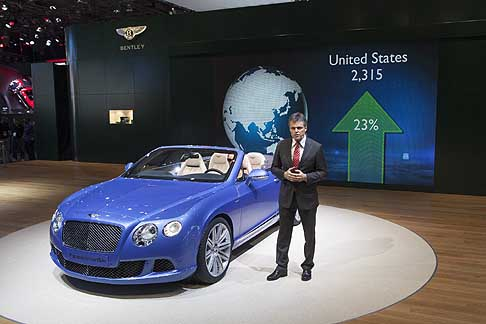 Bentley - Bentley Continental GT Speed Convertible vendite Stati Uniti pari a 2315 unità